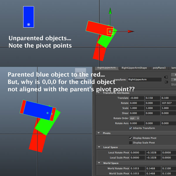 Child (0,0,0,) not aligned with parent's world rotate pivot